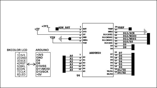 Схема подключений BK COLORLCD