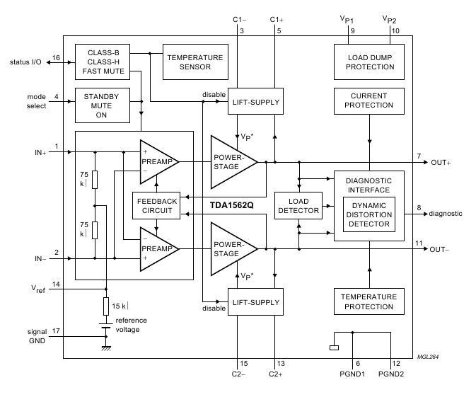 Схема структурная TDA1562Q
