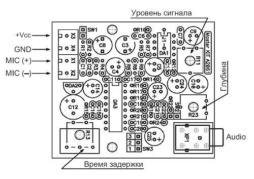 Инструкция На Зу-3000 Астро
