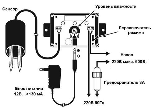 """"""",""""www.sinava.ru"""