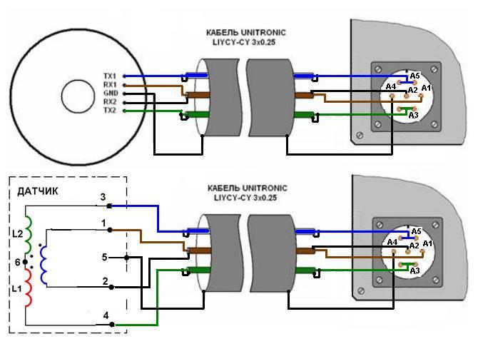 Соединение NM8043 с